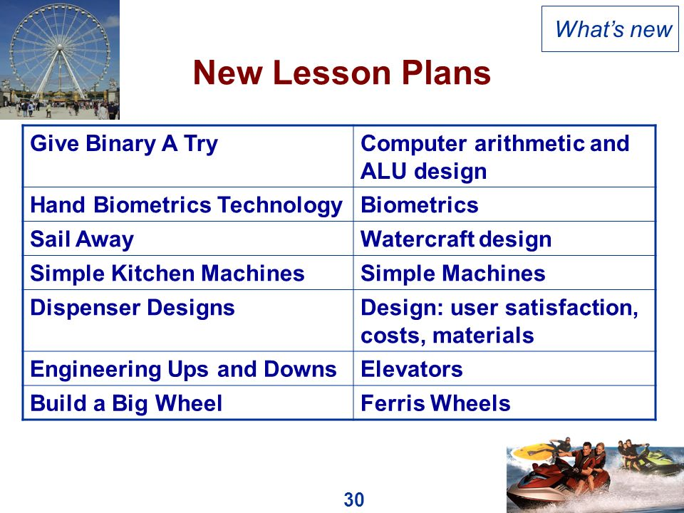 30 New Lesson Plans Give Binary A TryComputer arithmetic and ALU design Hand Biometrics TechnologyBiometrics Sail AwayWatercraft design Simple Kitchen MachinesSimple Machines Dispenser DesignsDesign: user satisfaction, costs, materials Engineering Ups and DownsElevators Build a Big WheelFerris Wheels Whats new
