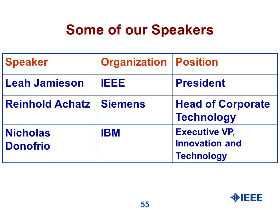 55 Some of our Speakers SpeakerOrganizationPosition Leah JamiesonIEEEPresident Reinhold AchatzSiemensHead of Corporate Technology Nicholas Donofrio IBM Executive VP, Innovation and Technology