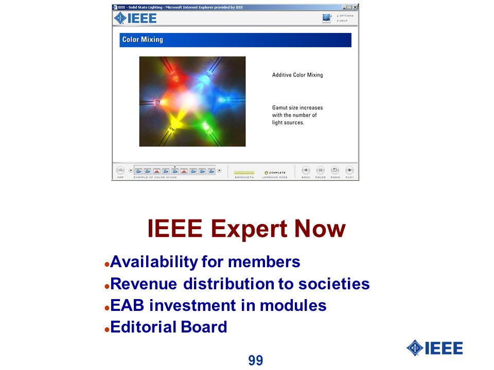 99 IEEE Expert Now l Availability for members l Revenue distribution to societies l EAB investment in modules l Editorial Board