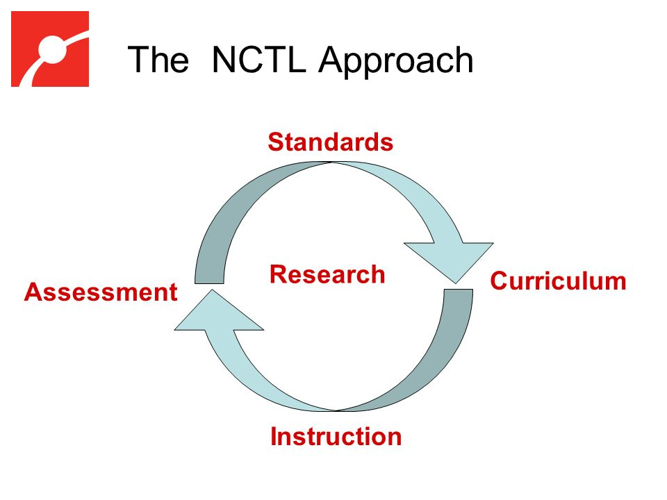 The NCTL Approach Standards Assessment Instruction Curriculum Research