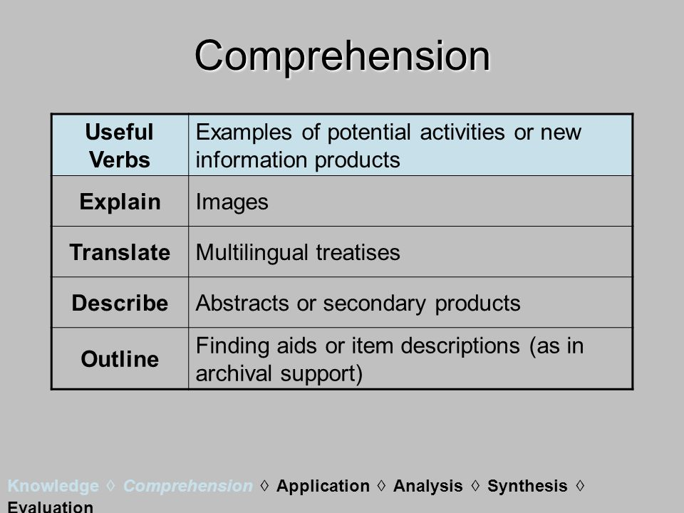 Comprehension Useful Verbs Examples of potential activities or new information products ExplainImages TranslateMultilingual treatises DescribeAbstracts or secondary products Outline Finding aids or item descriptions (as in archival support) Knowledge Comprehension Application Analysis Synthesis Evaluation