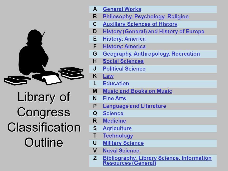 Library of Congress Classification Outline AGeneral Works BPhilosophy.