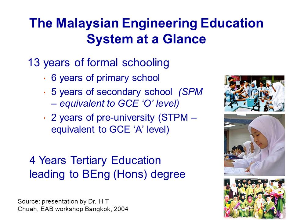 The Malaysian Engineering Education System at a Glance 13 years of formal schooling 6 years of primary school 5 years of secondary school (SPM – equivalent to GCE O level) 2 years of pre-university (STPM – equivalent to GCE A level) 4 Years Tertiary Education leading to BEng (Hons) degree Source: presentation by Dr.