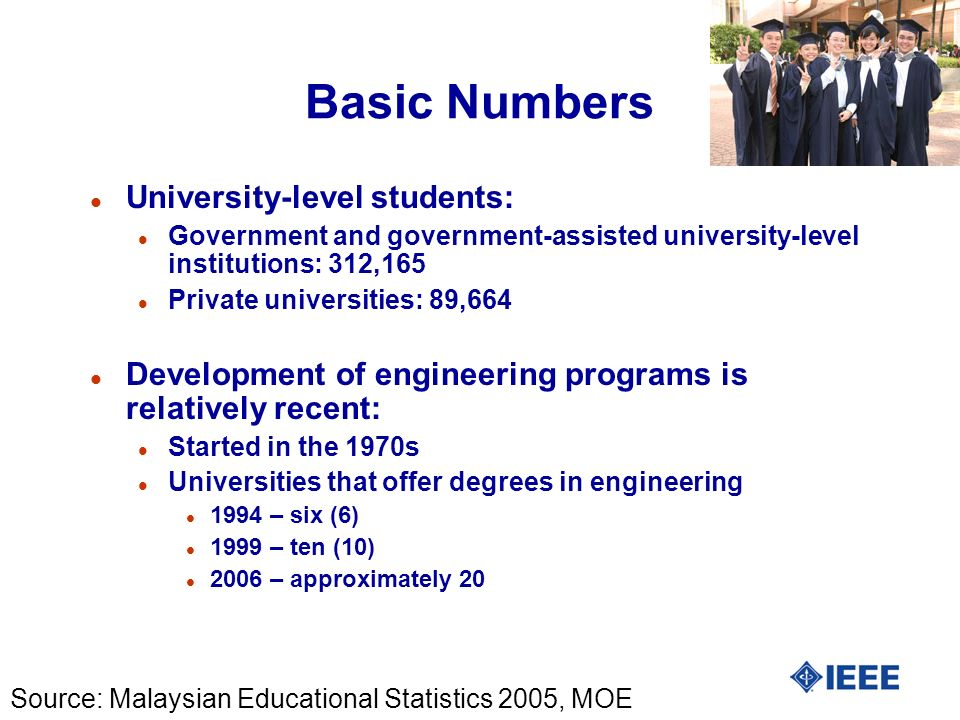 Basic Numbers l University-level students: l Government and government-assisted university-level institutions: 312,165 l Private universities: 89,664 l Development of engineering programs is relatively recent: l Started in the 1970s l Universities that offer degrees in engineering l 1994 – six (6) l 1999 – ten (10) l 2006 – approximately 20 Source: Malaysian Educational Statistics 2005, MOE