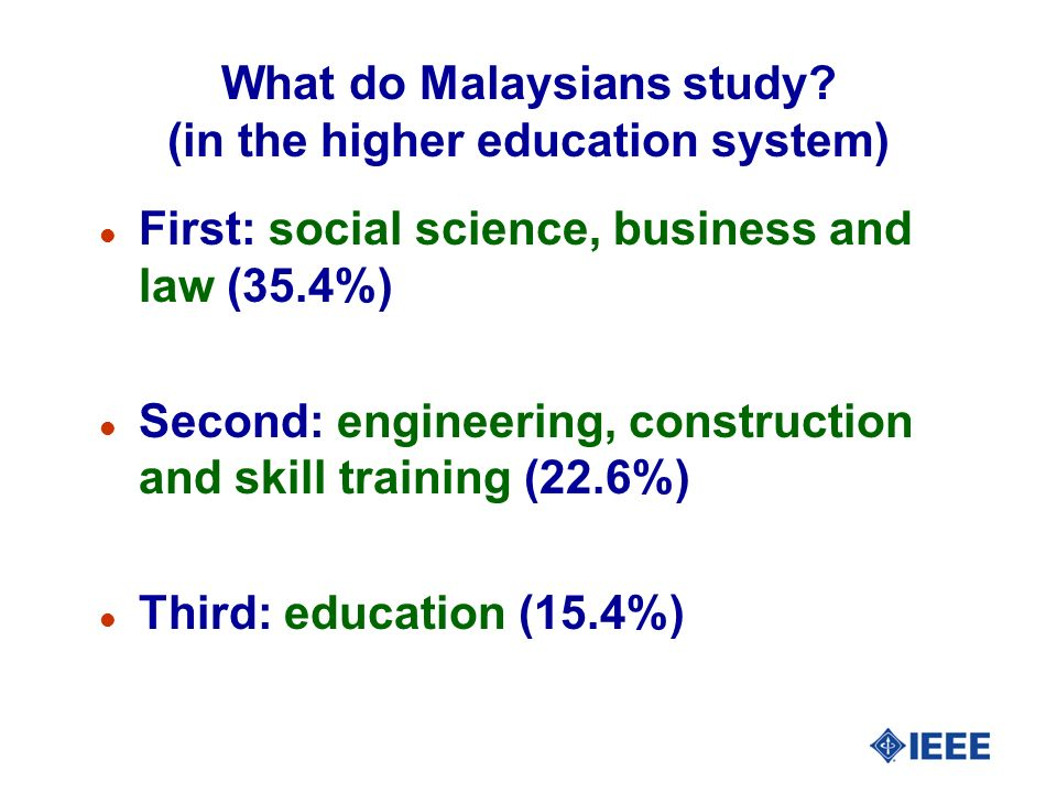 What do Malaysians study.
