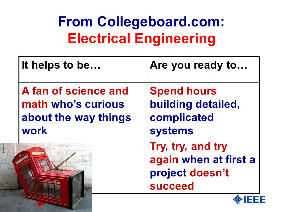 From Collegeboard.com: Electrical Engineering It helps to be…Are you ready to… A fan of science and math whos curious about the way things work Spend hours building detailed, complicated systems Try, try, and try again when at first a project doesnt succeed