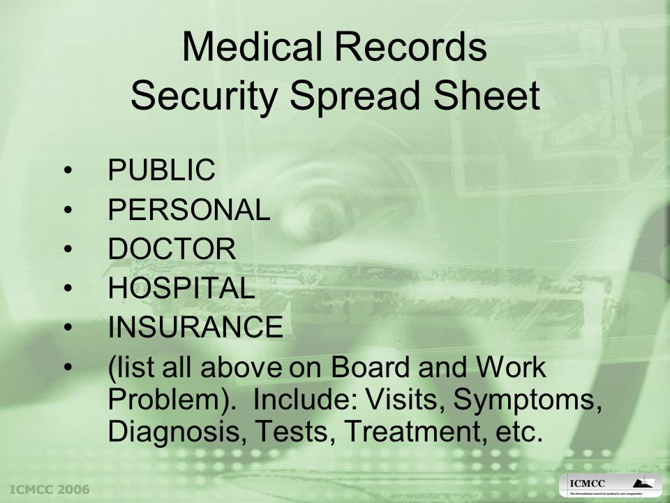 Medical Records Security Spread Sheet PUBLIC PERSONAL DOCTOR HOSPITAL INSURANCE (list all above on Board and Work Problem).