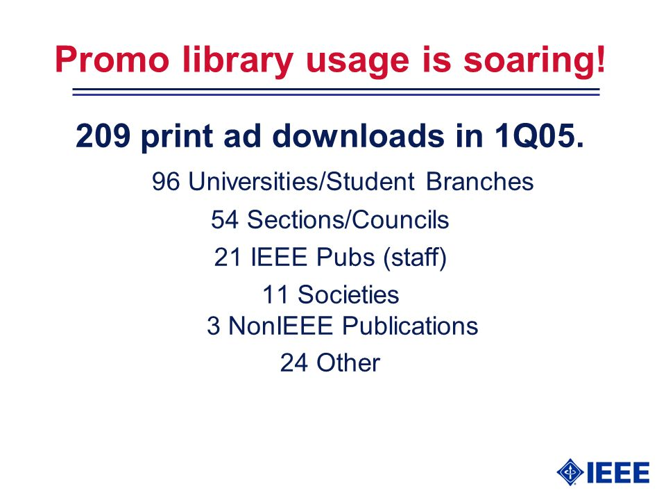 Promo library usage is soaring. 209 print ad downloads in 1Q05.