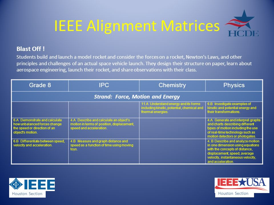 IEEE Alignment Matrices Houston Section Grade 8IPCChemistryPhysics Strand: Force, Motion and Energy 11.A Understand energy and its forms including kinetic, potential, chemical and thermal energies.