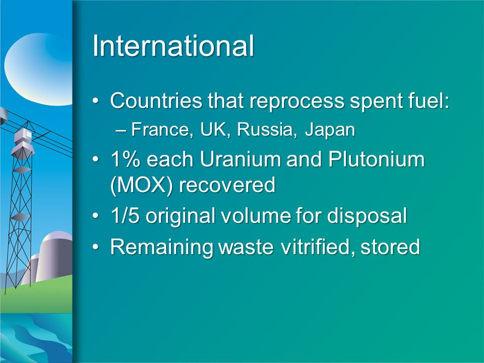 InternationalInternational Countries that reprocess spent fuel:Countries that reprocess spent fuel: –France, UK, Russia, Japan 1% each Uranium and Plutonium (MOX) recovered1% each Uranium and Plutonium (MOX) recovered 1/5 original volume for disposal1/5 original volume for disposal Remaining waste vitrified, storedRemaining waste vitrified, stored Countries that reprocess spent fuel:Countries that reprocess spent fuel: –France, UK, Russia, Japan 1% each Uranium and Plutonium (MOX) recovered1% each Uranium and Plutonium (MOX) recovered 1/5 original volume for disposal1/5 original volume for disposal Remaining waste vitrified, storedRemaining waste vitrified, stored