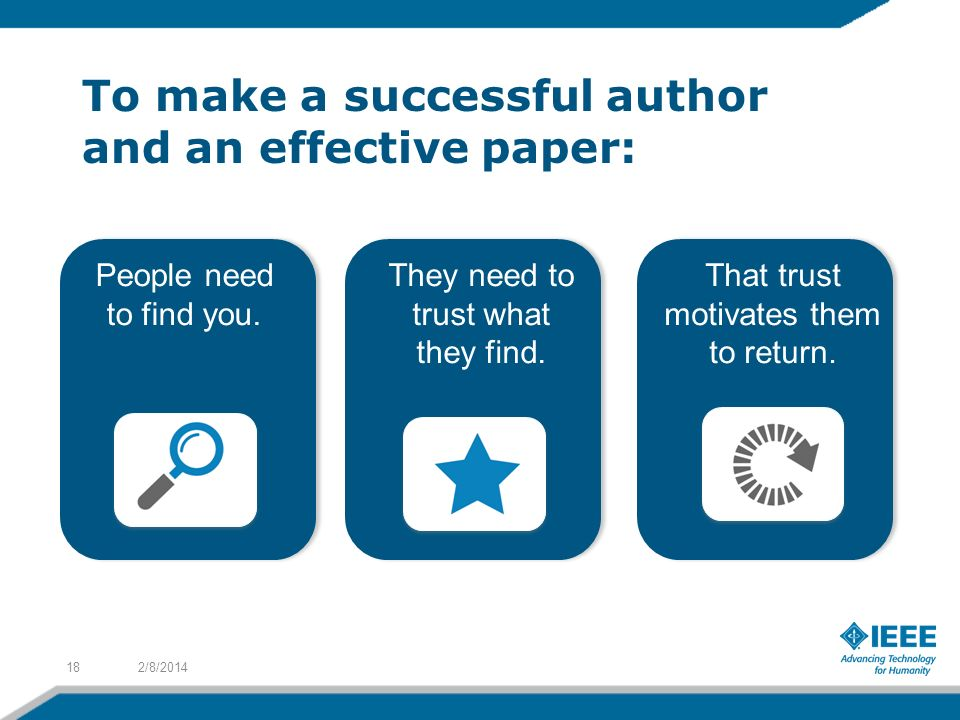 To make a successful author and an effective paper: 2/8/ People need to find you.