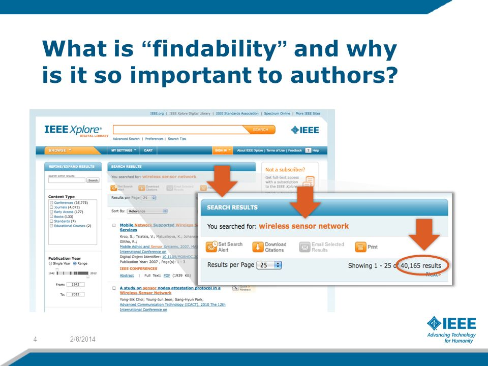 What is findability and why is it so important to authors 2/8/20144