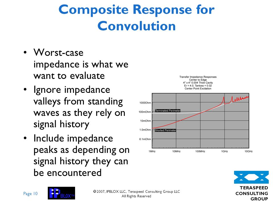 Page 10 TERASPEED CONSULTING GROUP 2007, IPBLOX LLC, Teraspeed Consulting Group LLC All Rights Reserved Composite Response for Convolution Worst-case impedance is what we want to evaluate Ignore impedance valleys from standing waves as they rely on signal history Include impedance peaks as depending on signal history they can be encountered