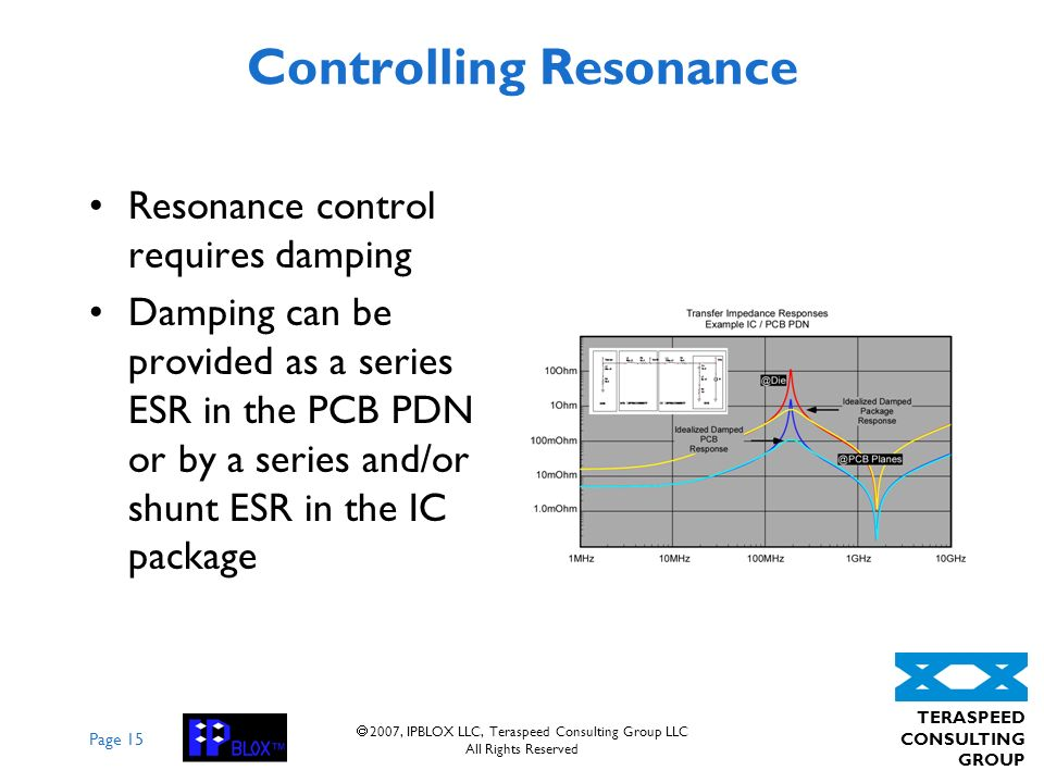 Page 15 TERASPEED CONSULTING GROUP 2007, IPBLOX LLC, Teraspeed Consulting Group LLC All Rights Reserved Controlling Resonance Resonance control requires damping Damping can be provided as a series ESR in the PCB PDN or by a series and/or shunt ESR in the IC package