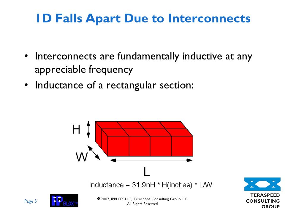 Page 5 TERASPEED CONSULTING GROUP 2007, IPBLOX LLC, Teraspeed Consulting Group LLC All Rights Reserved 1D Falls Apart Due to Interconnects Interconnects are fundamentally inductive at any appreciable frequency Inductance of a rectangular section: