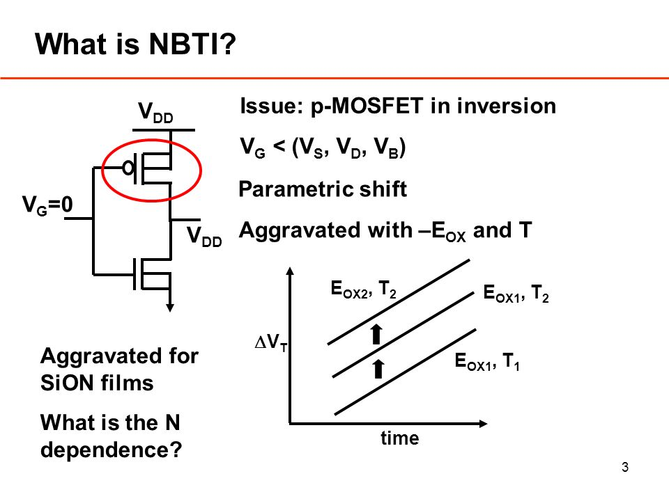 3 What is NBTI.