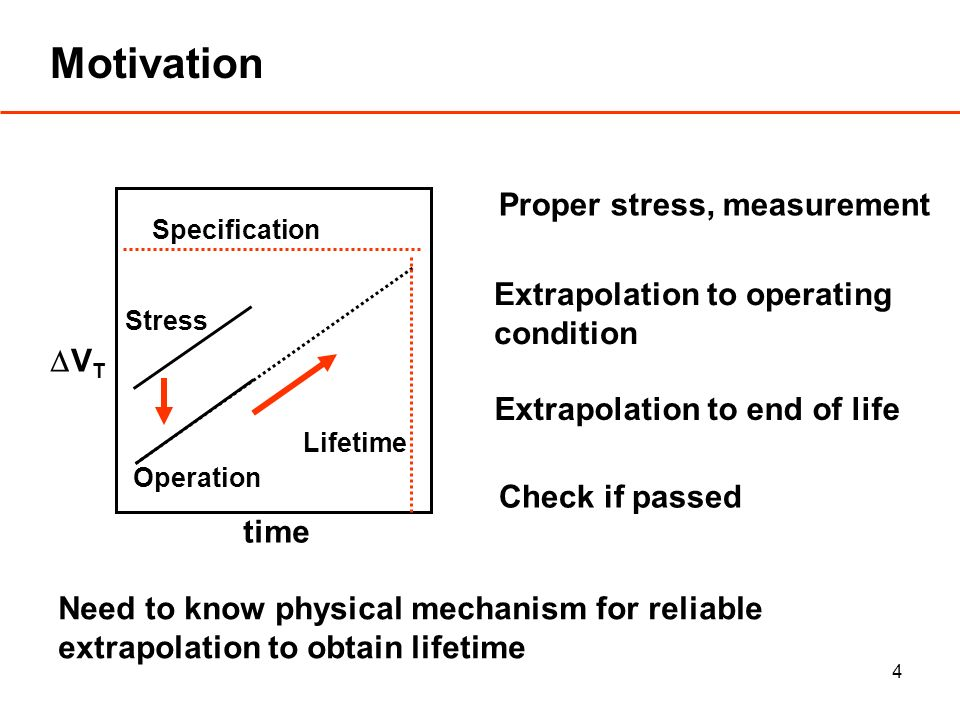 4 Motivation Proper stress, measurement V T time Stress Extrapolation to operating condition Operation Extrapolation to end of life Lifetime Check if passed Specification Need to know physical mechanism for reliable extrapolation to obtain lifetime