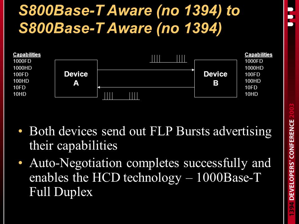 S800Base-T Aware (no 1394) to S800Base-T Aware (no 1394) Both devices send out FLP Bursts advertising their capabilities Auto-Negotiation completes successfully and enables the HCD technology – 1000Base-T Full Duplex Device A Device B Capabilities 1000FD 1000HD 100FD 100HD 10FD 10HD Capabilities 1000FD 1000HD 100FD 100HD 10FD 10HD