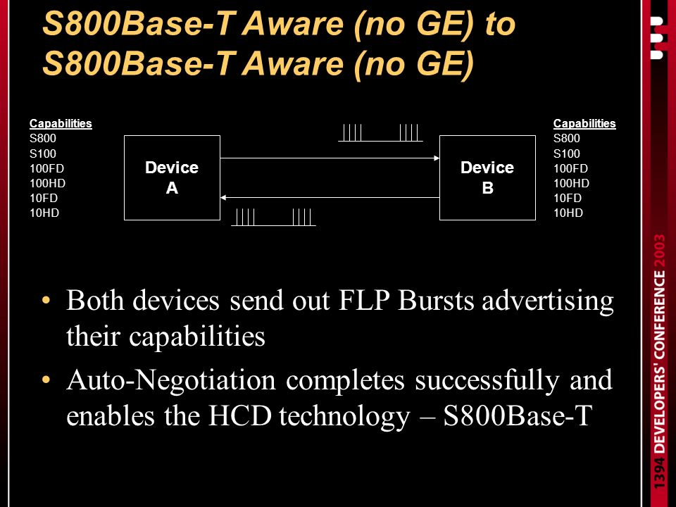 S800Base-T Aware (no GE) to S800Base-T Aware (no GE) Both devices send out FLP Bursts advertising their capabilities Auto-Negotiation completes successfully and enables the HCD technology – S800Base-T Device A Device B Capabilities S800 S100 100FD 100HD 10FD 10HD Capabilities S800 S100 100FD 100HD 10FD 10HD