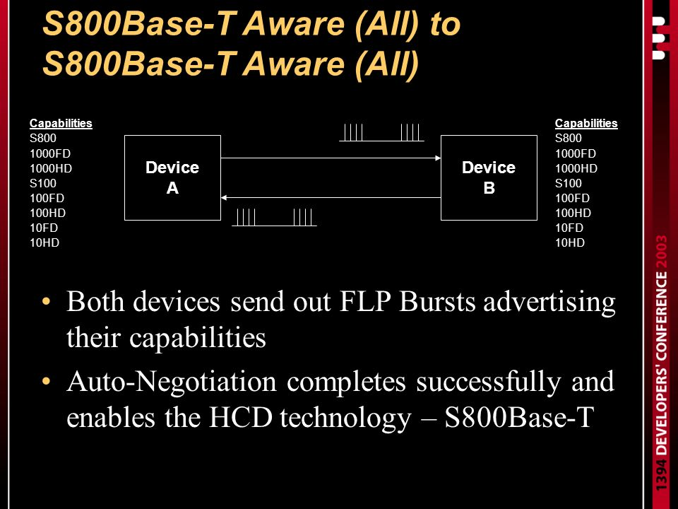 S800Base-T Aware (All) to S800Base-T Aware (All) Both devices send out FLP Bursts advertising their capabilities Auto-Negotiation completes successfully and enables the HCD technology – S800Base-T Device A Device B Capabilities S800 1000FD 1000HD S100 100FD 100HD 10FD 10HD Capabilities S800 1000FD 1000HD S100 100FD 100HD 10FD 10HD