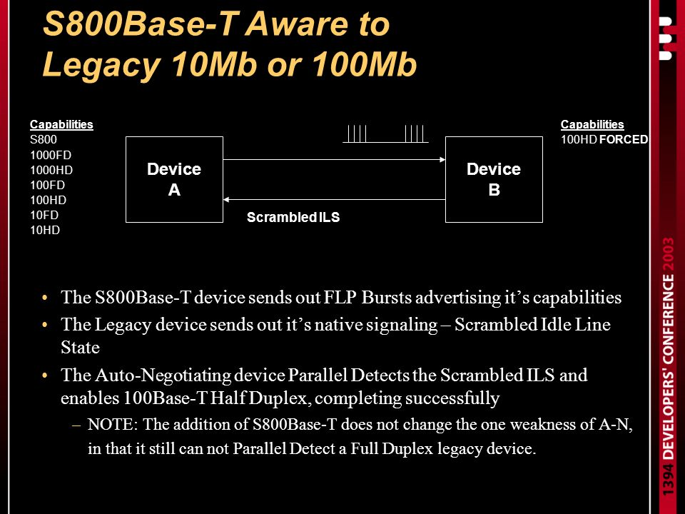 S800Base-T Aware to Legacy 10Mb or 100Mb The S800Base-T device sends out FLP Bursts advertising its capabilities The Legacy device sends out its native signaling – Scrambled Idle Line State The Auto-Negotiating device Parallel Detects the Scrambled ILS and enables 100Base-T Half Duplex, completing successfully –NOTE: The addition of S800Base-T does not change the one weakness of A-N, in that it still can not Parallel Detect a Full Duplex legacy device.