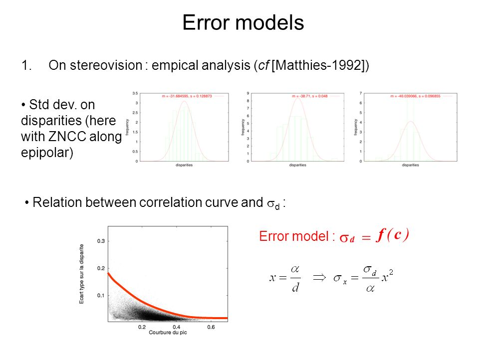 Error models Relation between correlation curve and d : Std dev.