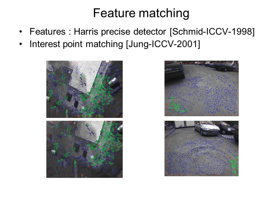 Feature matching Features : Harris precise detector [Schmid-ICCV-1998] Interest point matching [Jung-ICCV-2001]