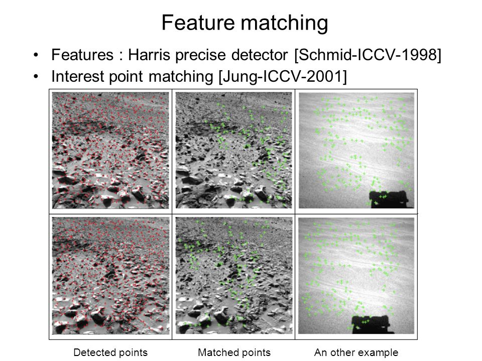 Feature matching Features : Harris precise detector [Schmid-ICCV-1998] Interest point matching [Jung-ICCV-2001] Detected pointsMatched pointsAn other example