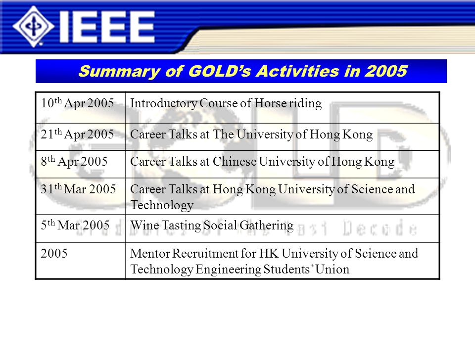 Summary of GOLDs Activities in 2005 10 th Apr 2005Introductory Course of Horse riding 21 th Apr 2005Career Talks at The University of Hong Kong 8 th Apr 2005Career Talks at Chinese University of Hong Kong 31 th Mar 2005Career Talks at Hong Kong University of Science and Technology 5 th Mar 2005Wine Tasting Social Gathering 2005Mentor Recruitment for HK University of Science and Technology Engineering Students Union