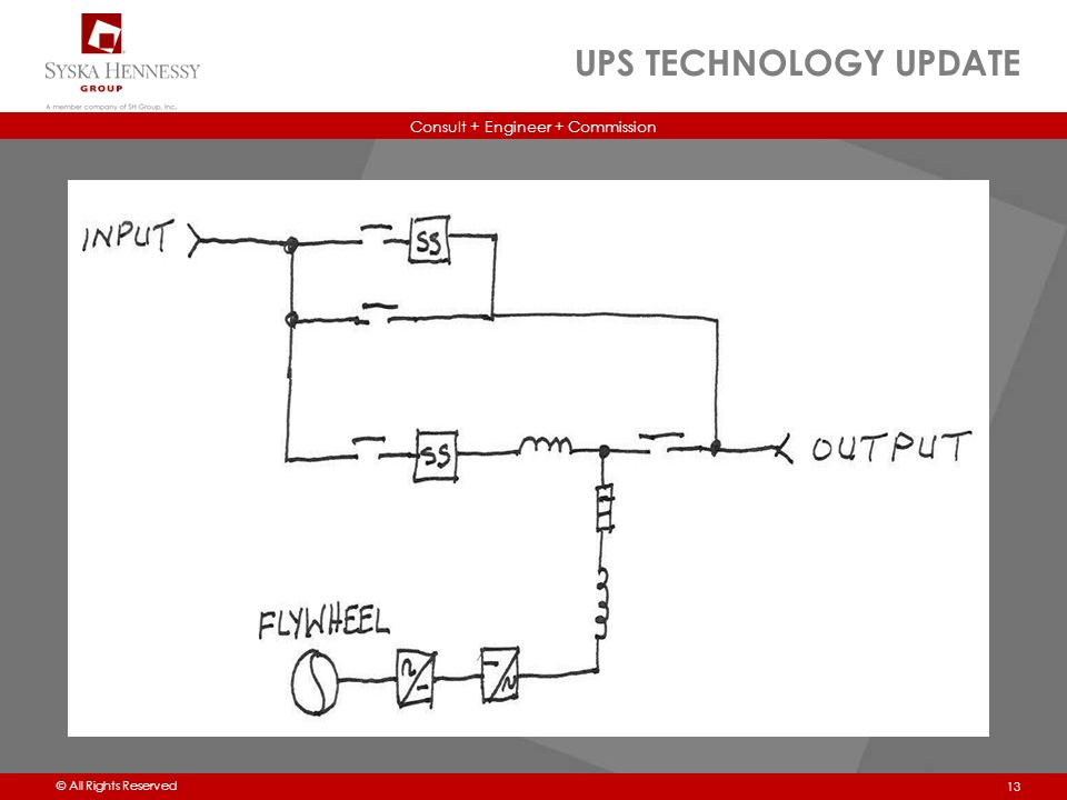 Consult + Engineer + Commission © All Rights Reserved UPS TECHNOLOGY UPDATE 13