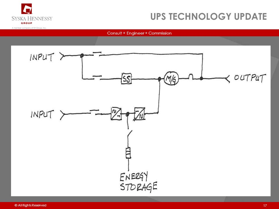 Consult + Engineer + Commission © All Rights Reserved UPS TECHNOLOGY UPDATE 17