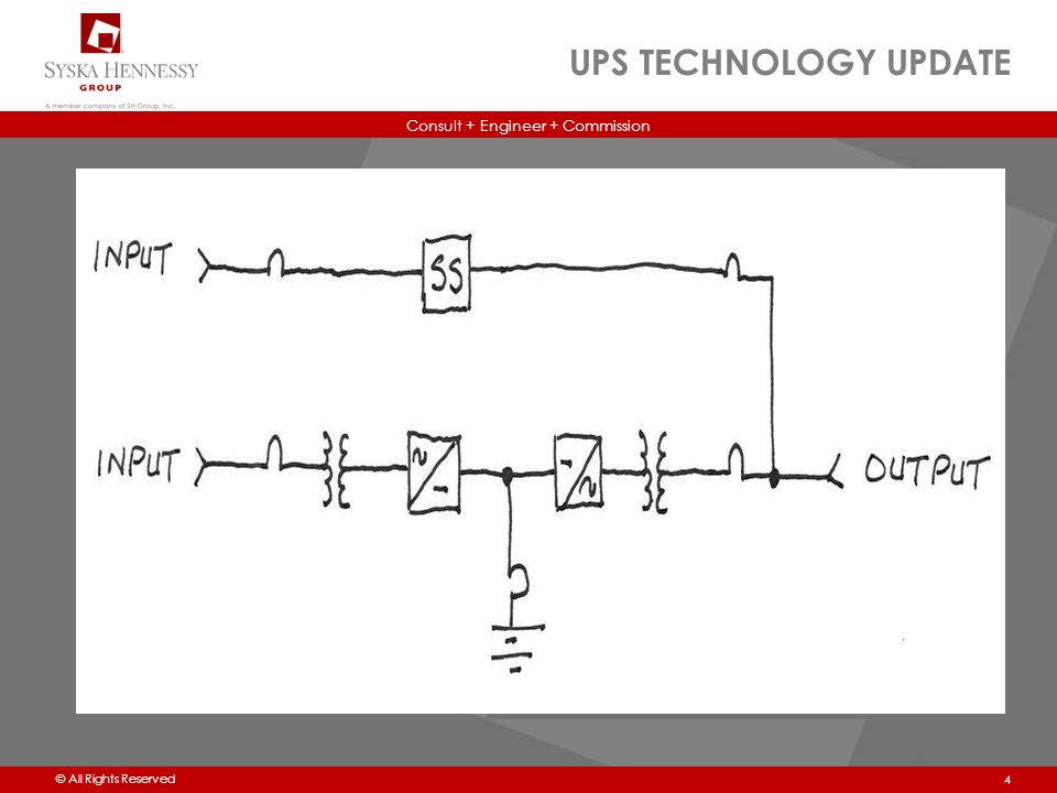 Consult + Engineer + Commission © All Rights Reserved UPS TECHNOLOGY UPDATE 4