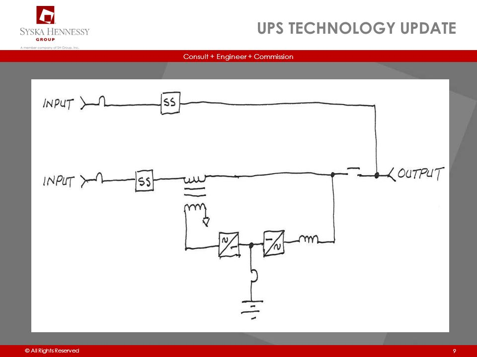 Consult + Engineer + Commission © All Rights Reserved UPS TECHNOLOGY UPDATE 9