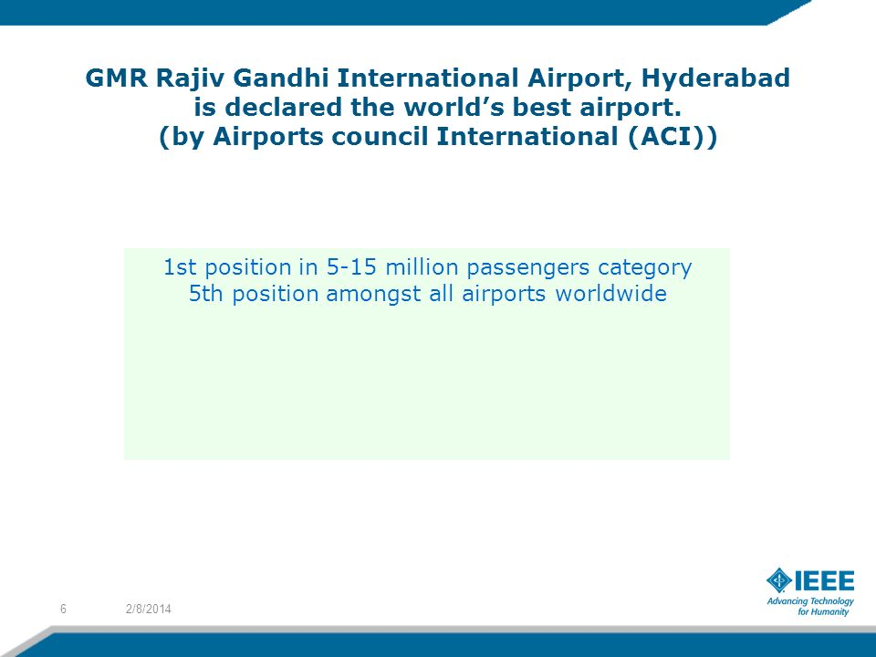 GMR Rajiv Gandhi International Airport, Hyderabad is declared the worlds best airport.