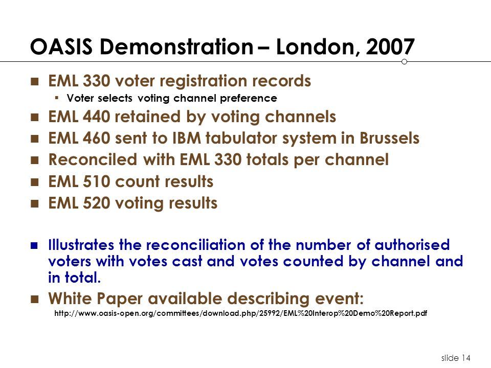 slide 14 OASIS Demonstration – London, 2007 EML 330 voter registration records Voter selects voting channel preference EML 440 retained by voting channels EML 460 sent to IBM tabulator system in Brussels Reconciled with EML 330 totals per channel EML 510 count results EML 520 voting results Illustrates the reconciliation of the number of authorised voters with votes cast and votes counted by channel and in total.