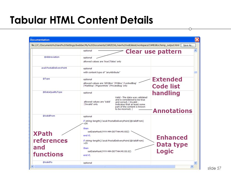 slide 57 Tabular HTML Content Details Enhanced Data type Logic Extended Code list handling Clear use pattern XPath references and functions Annotations