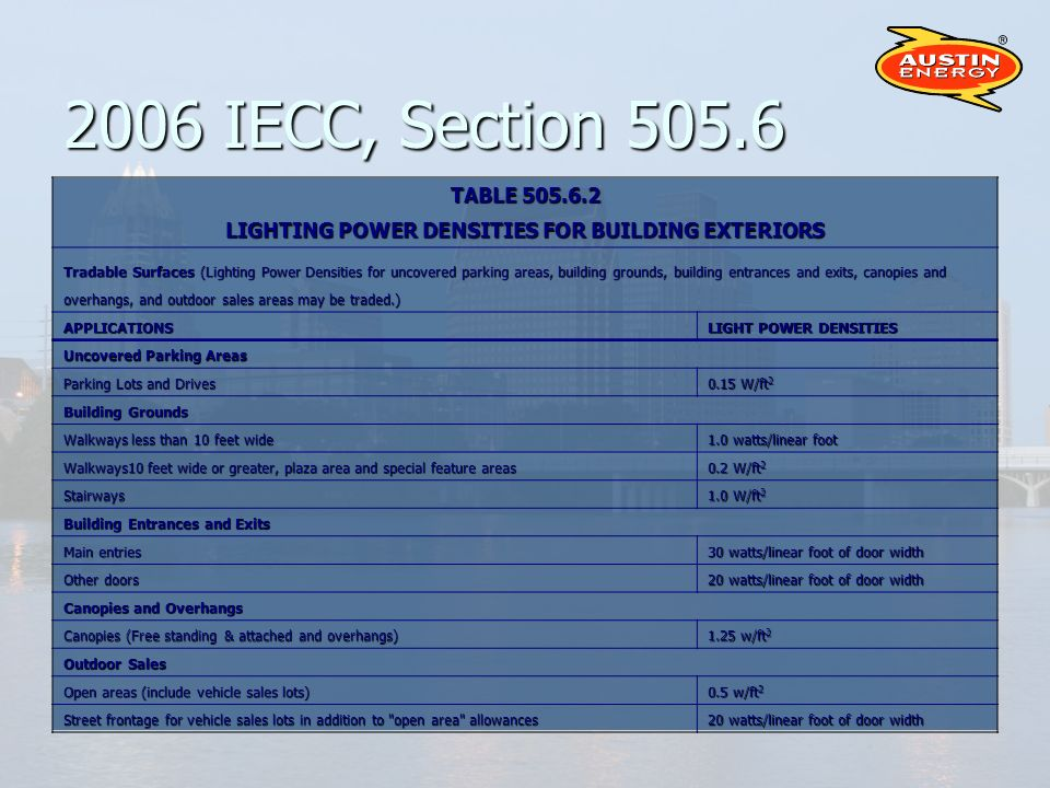 2006 IECC, Section 505.6 TABLE 505.6.2 LIGHTING POWER DENSITIES FOR BUILDING EXTERIORS Tradable Surfaces (Lighting Power Densities for uncovered parking areas, building grounds, building entrances and exits, canopies and overhangs, and outdoor sales areas may be traded.) APPLICATIONS LIGHT POWER DENSITIES Uncovered Parking Areas Parking Lots and Drives 0.15 W/ft 2 Building Grounds Walkways less than 10 feet wide 1.0 watts/linear foot Walkways10 feet wide or greater, plaza area and special feature areas 0.2 W/ft 2 Stairways 1.0 W/ft 2 Building Entrances and Exits Main entries 30 watts/linear foot of door width Other doors 20 watts/linear foot of door width Canopies and Overhangs Canopies (Free standing & attached and overhangs) 1.25 w/ft 2 Outdoor Sales Open areas (include vehicle sales lots) 0.5 w/ft 2 Street frontage for vehicle sales lots in addition to open area allowances 20 watts/linear foot of door width