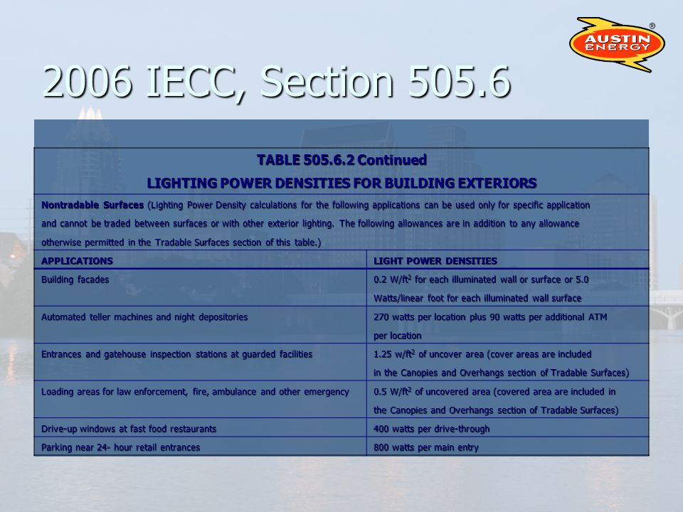 2006 IECC, Section TABLE Continued LIGHTING POWER DENSITIES FOR BUILDING EXTERIORS Nontradable Surfaces (Lighting Power Density calculations for the following applications can be used only for specific application and cannot be traded between surfaces or with other exterior lighting.