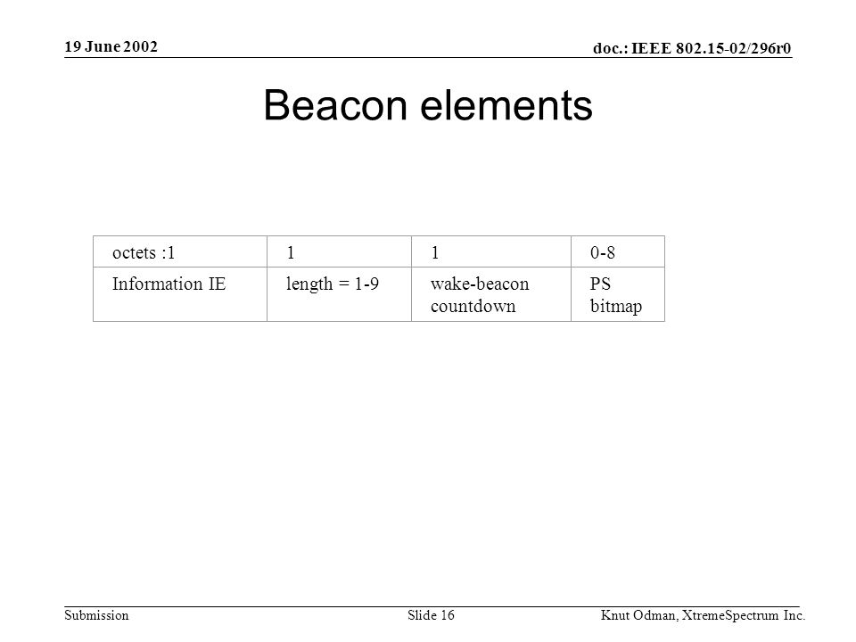 19 June 2002 doc.: IEEE 802.15-02/296r0 Knut Odman, XtremeSpectrum Inc.Slide 16Submission Beacon elements octets :1110-8 Information IElength = 1-9wake-beacon countdown PS bitmap