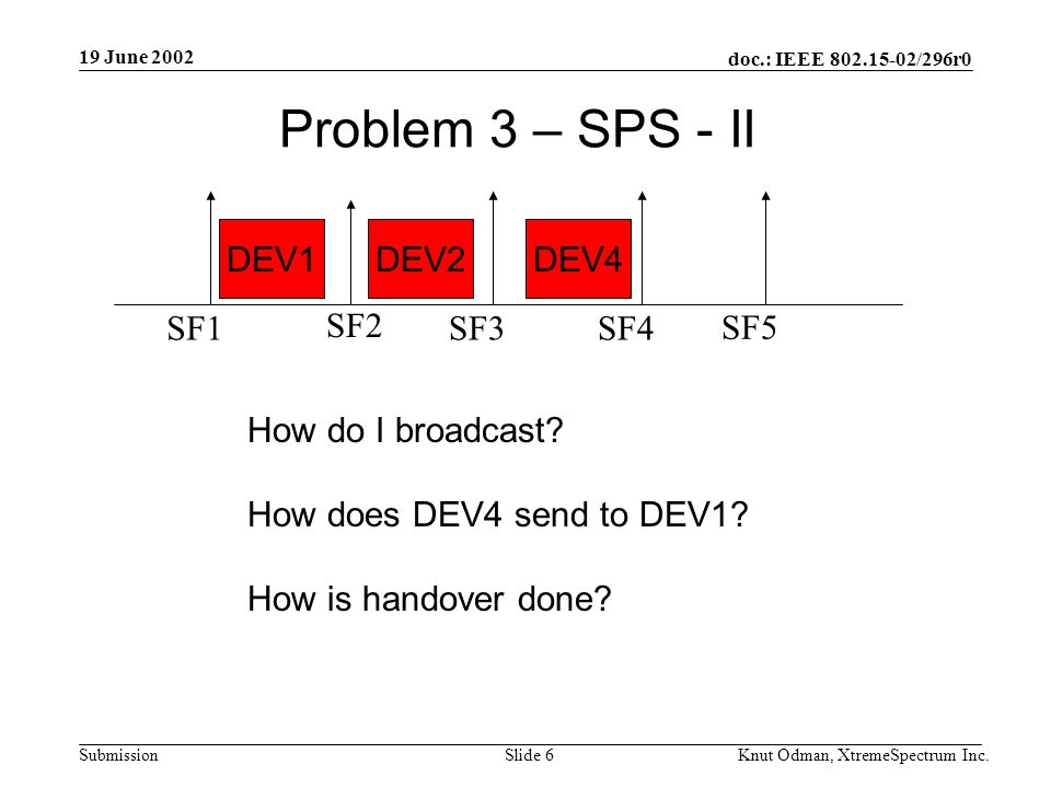 19 June 2002 doc.: IEEE 802.15-02/296r0 Knut Odman, XtremeSpectrum Inc.Slide 6Submission Problem 3 – SPS - II SF1 SF2 SF5SF4SF3 DEV1DEV2DEV4 How do I broadcast.