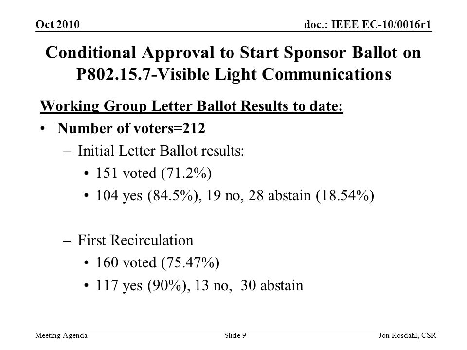 doc.: IEEE EC-10/0016r1 Meeting Agenda Oct 2010 Jon Rosdahl, CSRSlide 9 Conditional Approval to Start Sponsor Ballot on P Visible Light Communications Working Group Letter Ballot Results to date: Number of voters=212 –Initial Letter Ballot results: 151 voted (71.2%) 104 yes (84.5%), 19 no, 28 abstain (18.54%) –First Recirculation 160 voted (75.47%) 117 yes (90%), 13 no, 30 abstain