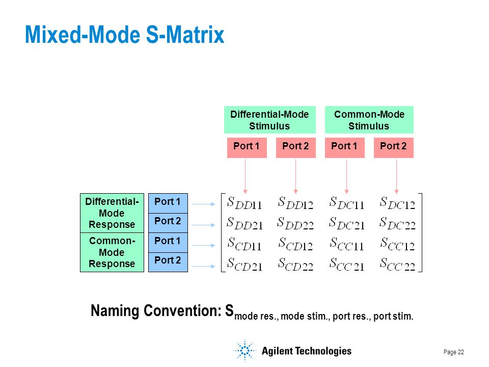 Page 22 Mixed-Mode S-Matrix Naming Convention: S mode res., mode stim., port res., port stim.