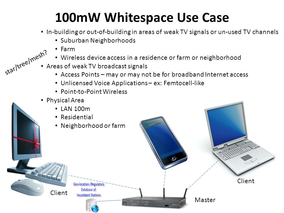 100mW Whitespace Use Case In-building or out-of-building in areas of weak TV signals or un-used TV channels Suburban Neighborhoods Farm Wireless device access in a residence or farm or neighborhood Areas of weak TV broadcast signals Access Points – may or may not be for broadband Internet access Unlicensed Voice Applications – ex: Femtocell-like Point-to-Point Wireless Physical Area LAN 100m Residential Neighborhood or farm star/tree/mesh.