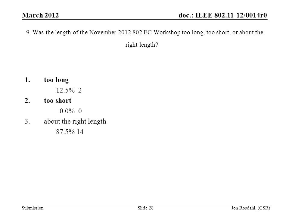 doc.: IEEE 802.11-12/0014r0 Submission March 2012 Jon Rosdahl, (CSR)Slide 28 9.