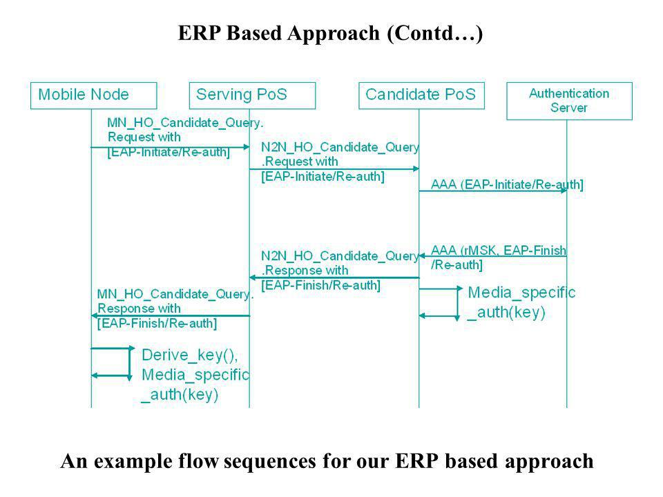 An example flow sequences for our ERP based approach ERP Based Approach (Contd…)