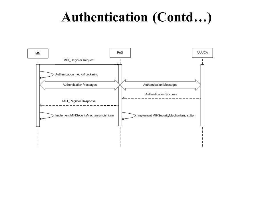Authentication (Contd…)