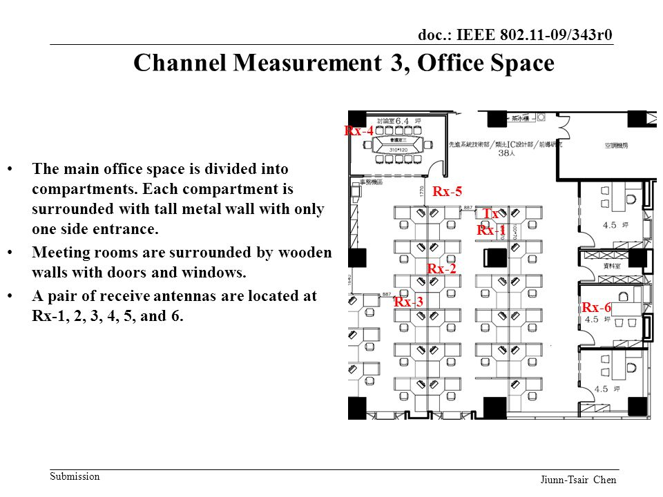 doc.: IEEE 802.11-09/343r0 Submission The main office space is divided into compartments.