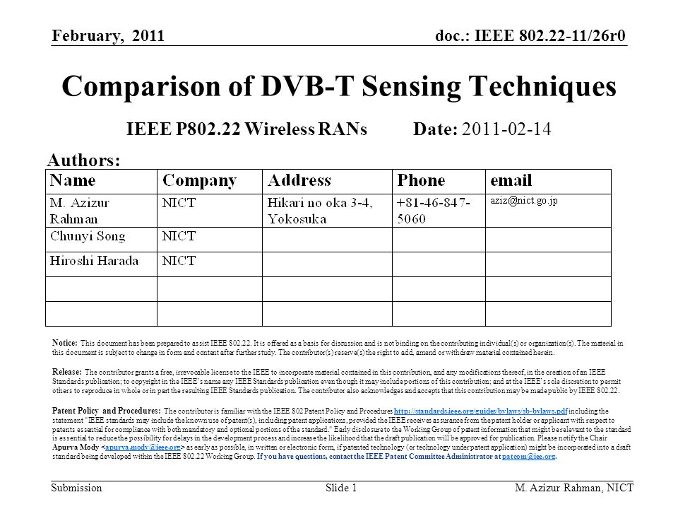 doc.: IEEE 802.22-11/26r0 SubmissionSlide 1 Comparison of DVB-T Sensing Techniques IEEE P802.22 Wireless RANs Date: 2011-02-14 Authors: Notice: This document has been prepared to assist IEEE 802.22.