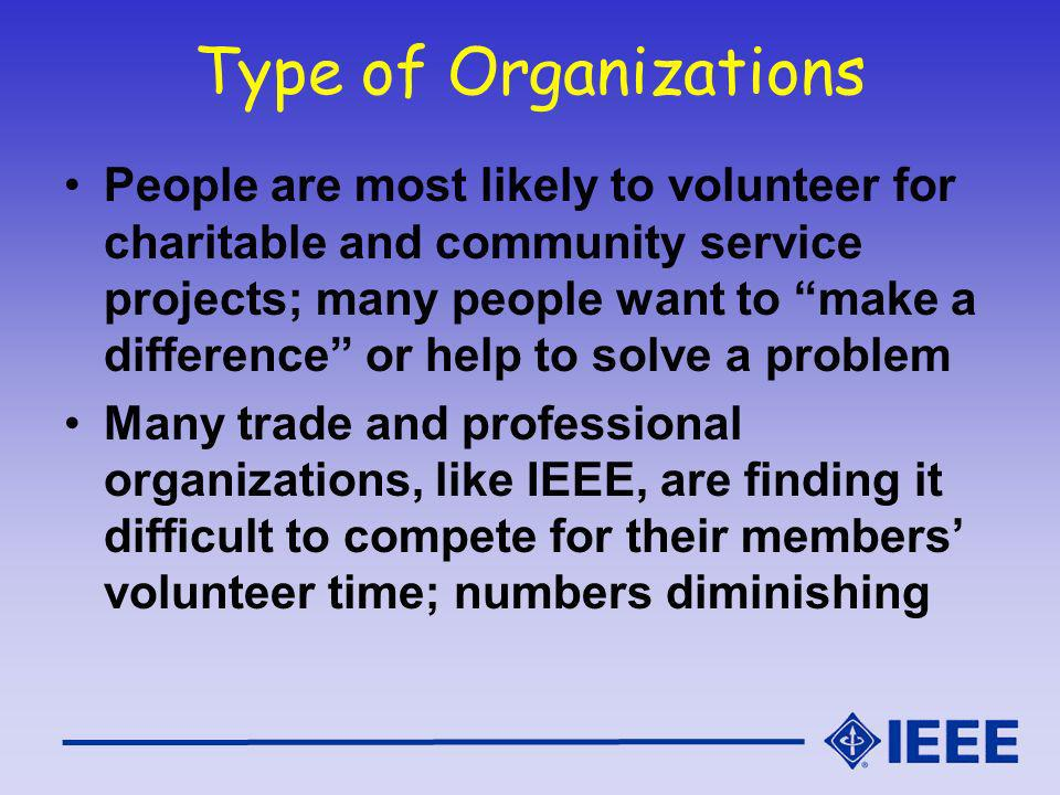 Type of Organizations People are most likely to volunteer for charitable and community service projects; many people want to make a difference or help to solve a problem Many trade and professional organizations, like IEEE, are finding it difficult to compete for their members volunteer time; numbers diminishing