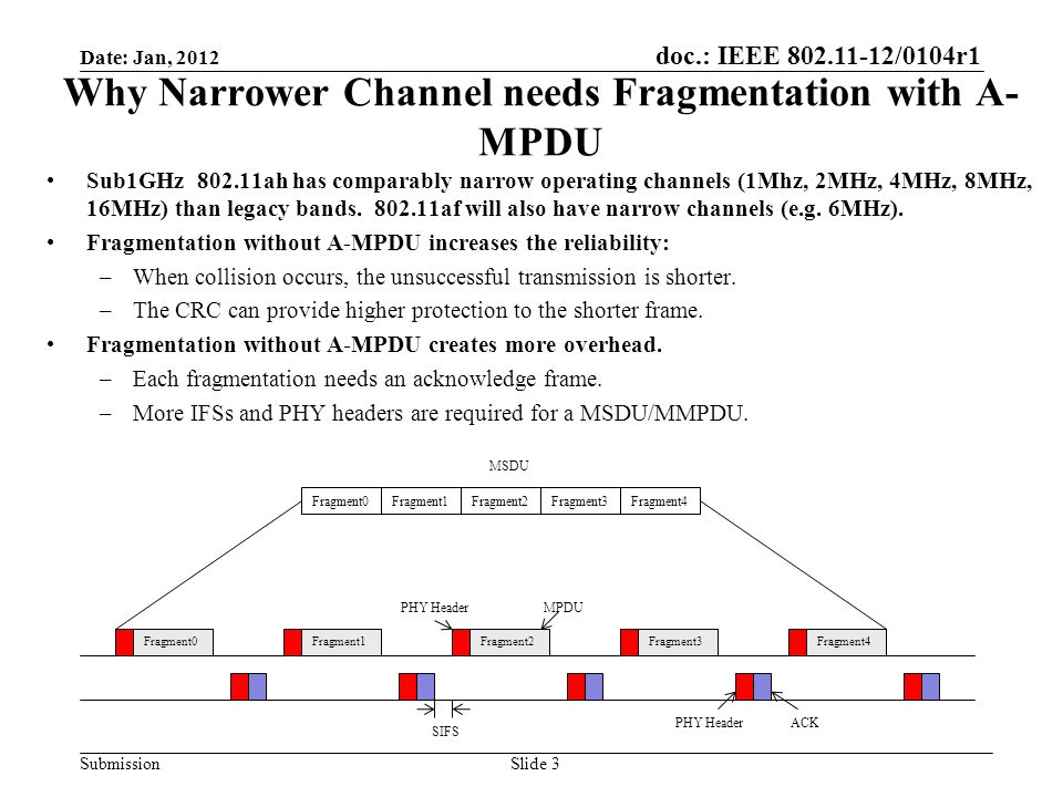 doc.: IEEE 802.11-12/0104r1 Submission Why Narrower Channel needs Fragmentation with A- MPDU Sub1GHz 802.11ah has comparably narrow operating channels (1Mhz, 2MHz, 4MHz, 8MHz, 16MHz) than legacy bands.